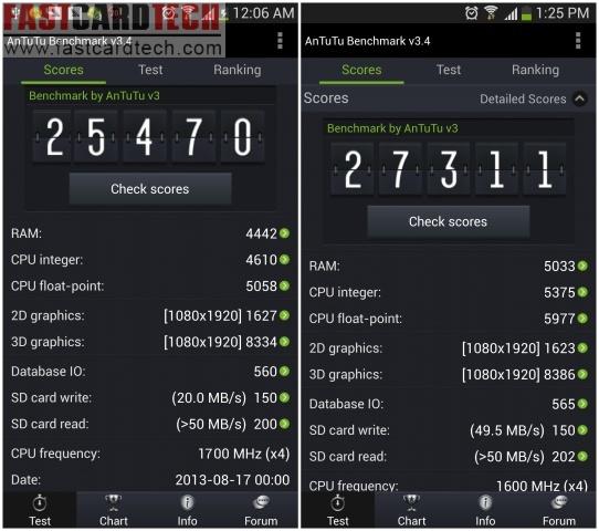 MTK6592 contro S4