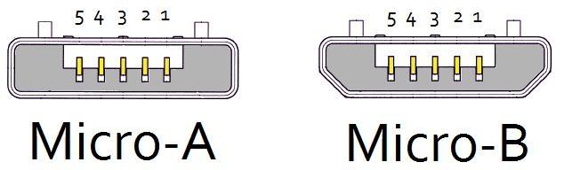 micro-usb-a-e-b-differenza