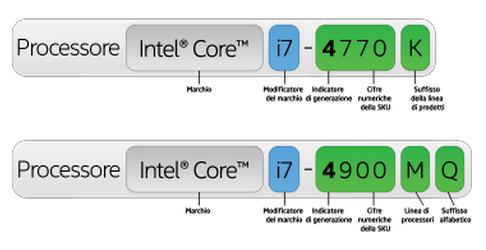 sigle processori intel