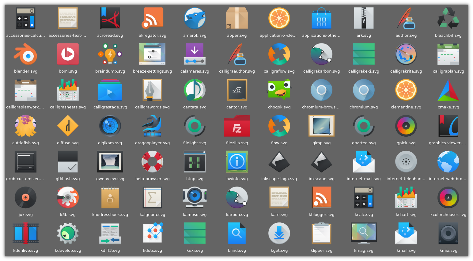 Icon Breeze KDE